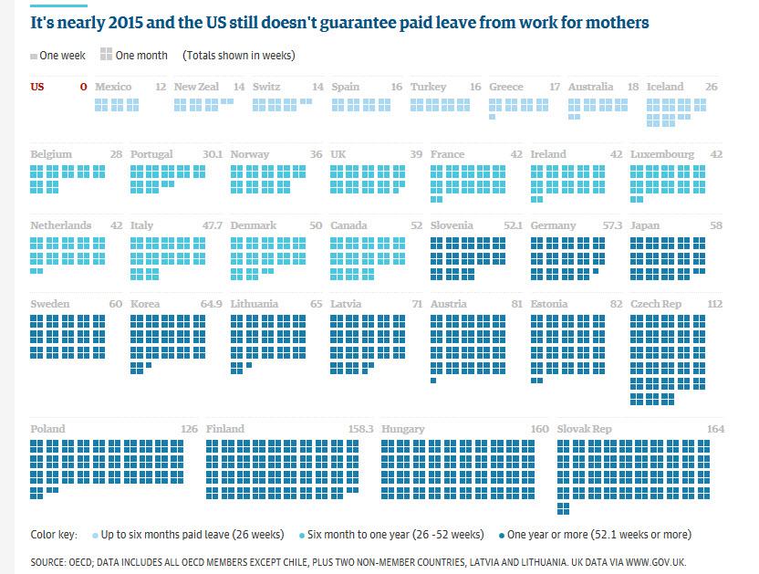 Comparison of Parental Leave Chart